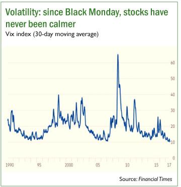 Volatility pg 2.jpg