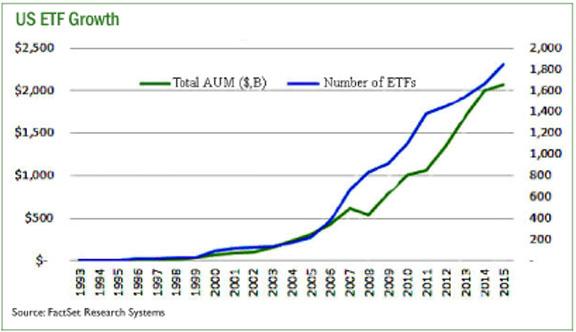 ETF Growth.jpg