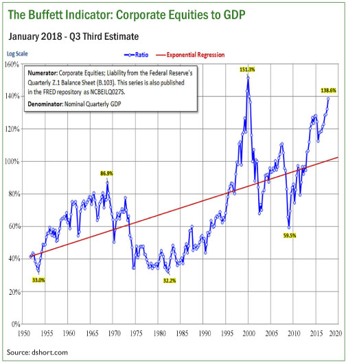 Buffett page 1.jpg