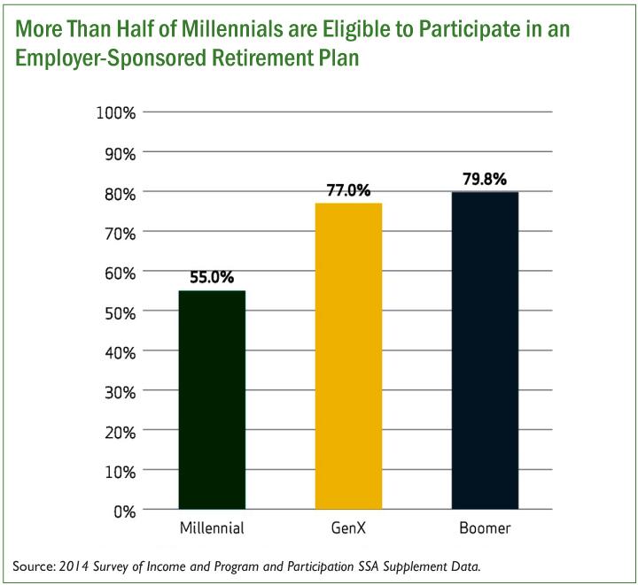 Millennials pg 2.jpg