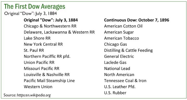 Dow pg1.jpg