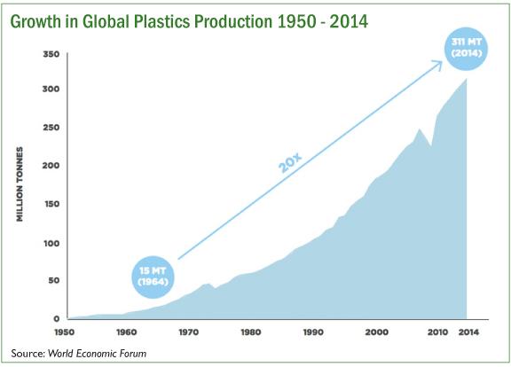 Plastics pg 4.jpg
