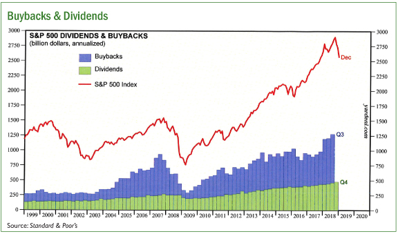 Buybacks pg 2.jpg