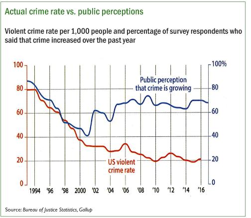 Crime pg 1.jpg