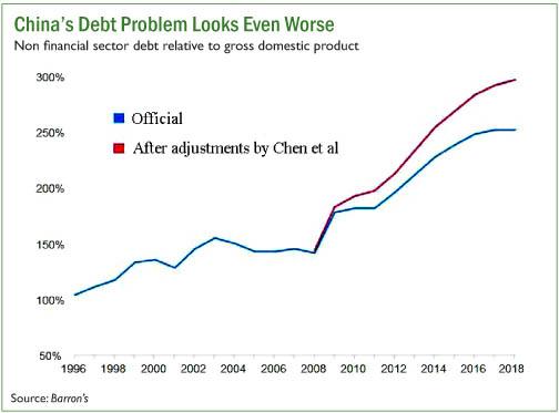 Chinas Debt pg 2.jpg