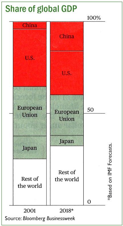 Global GDP pg 3.jpg