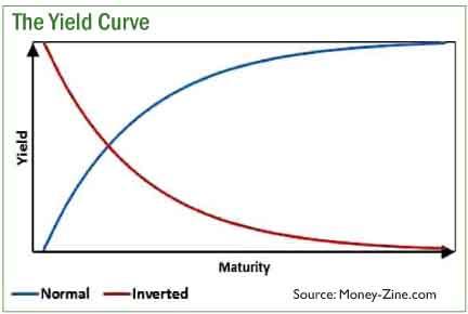 curve pg 4.jpg
