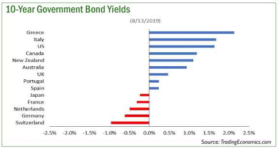 10 year bonds pg 3.jpg