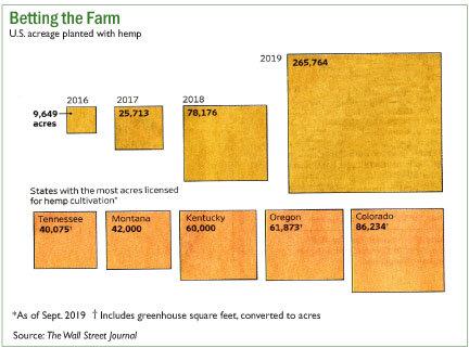 Farm pg 4.jpg