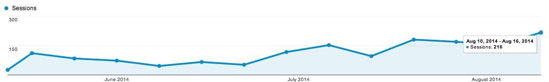 Screen Shot 2014-08-17 at 7.11.46 PM.png