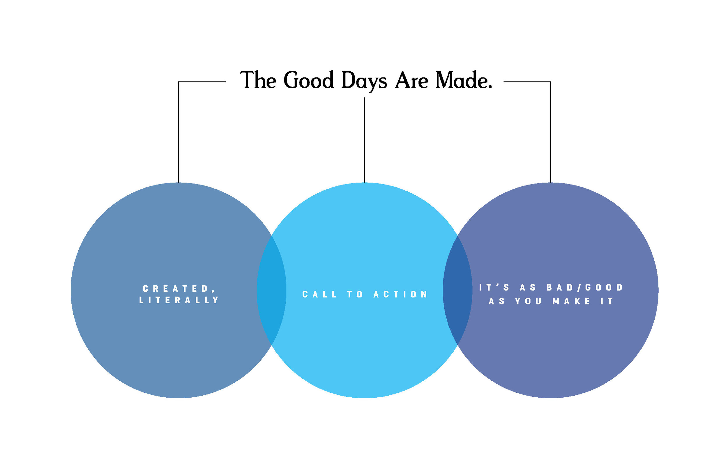 18_The_Good_Days_Are_Made_Campaign_Guidelines_Page_10.jpg