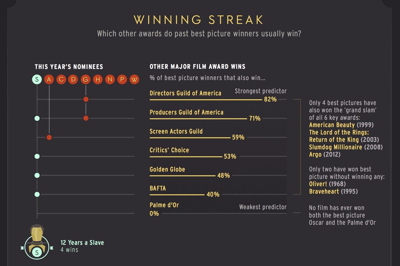 Oscars highlight wins.jpg