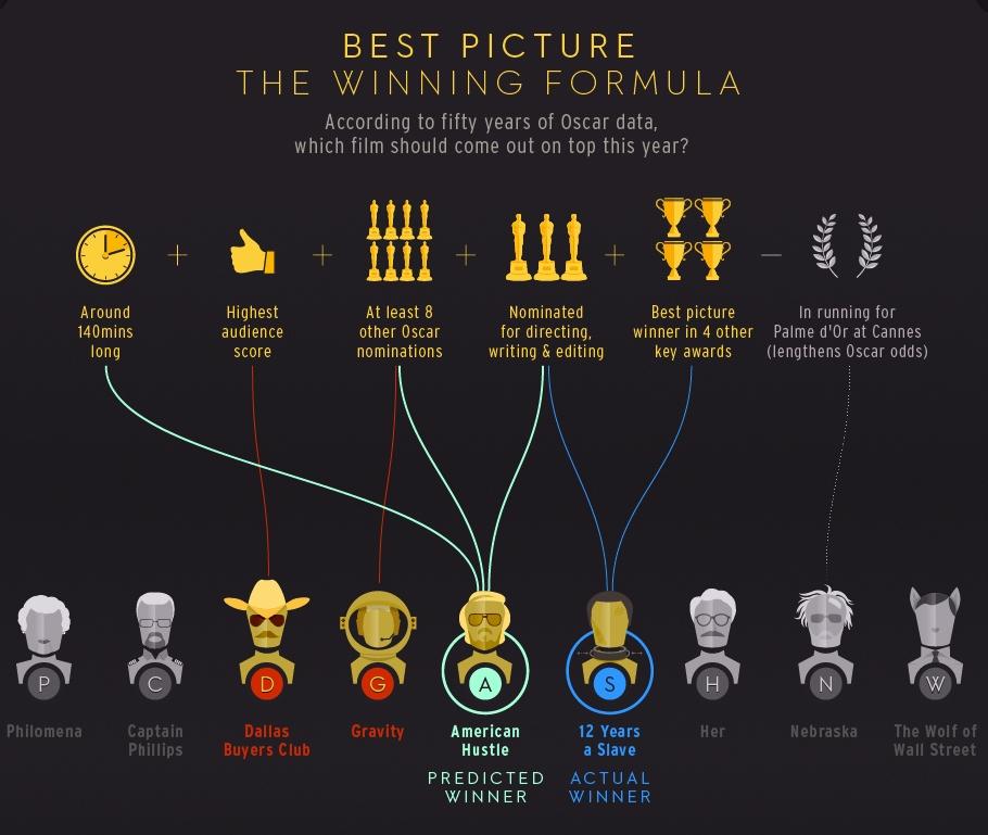 Oscars highlight winner.jpg