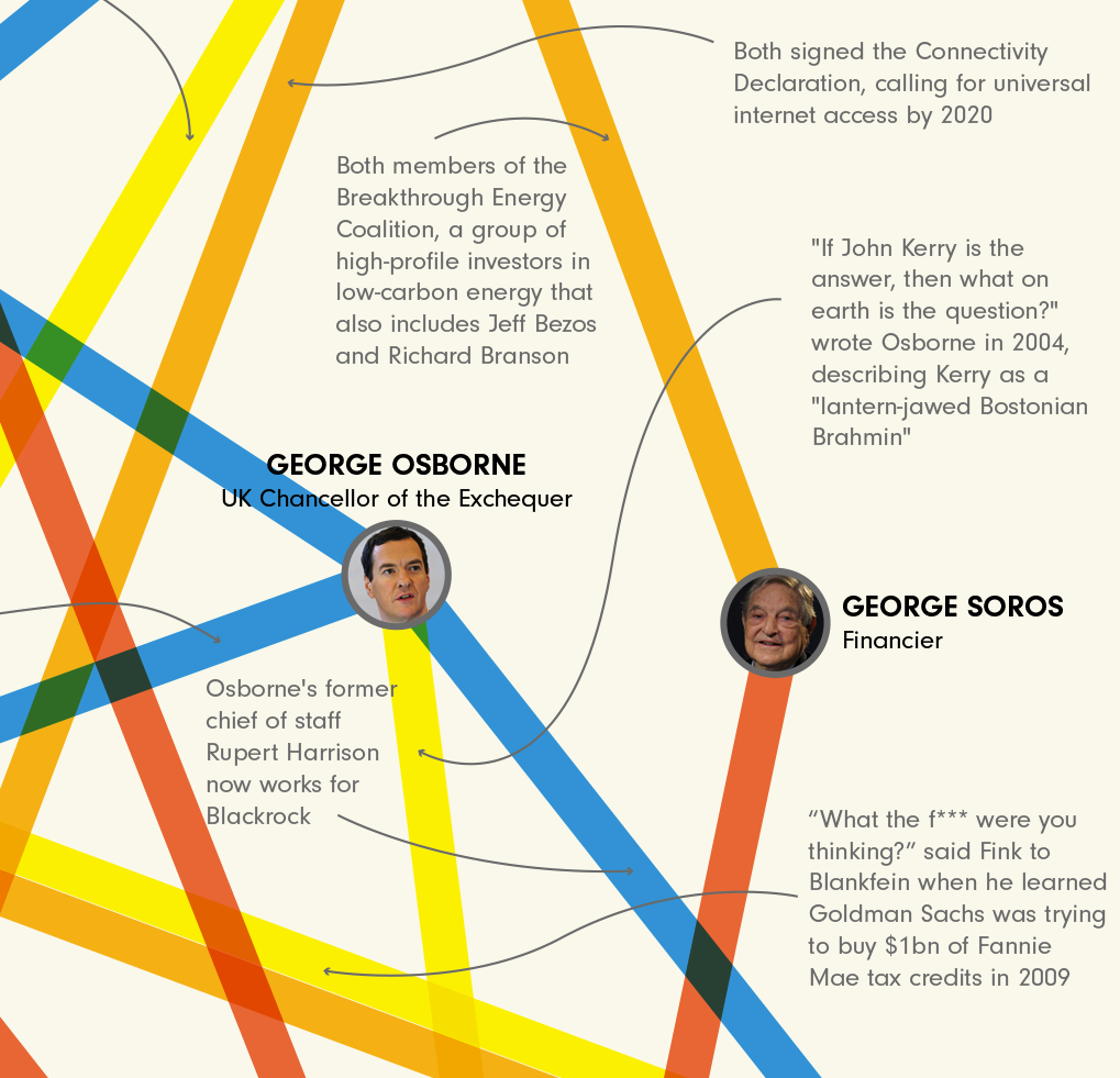 Davos 7.jpg