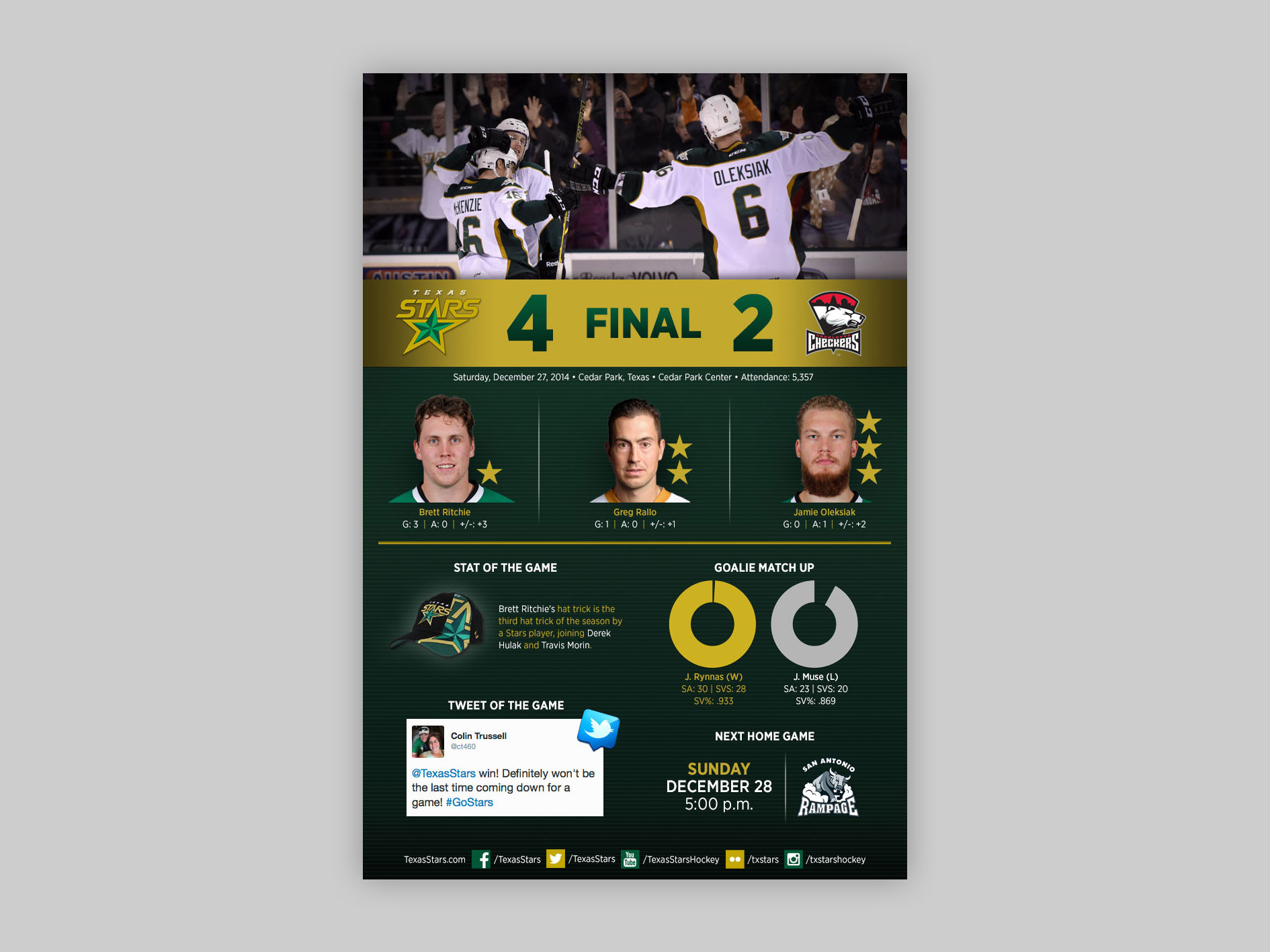 Infographic shared on social media as a post-game summary for fans.