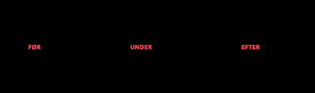 pile_foer_under_efter.png
