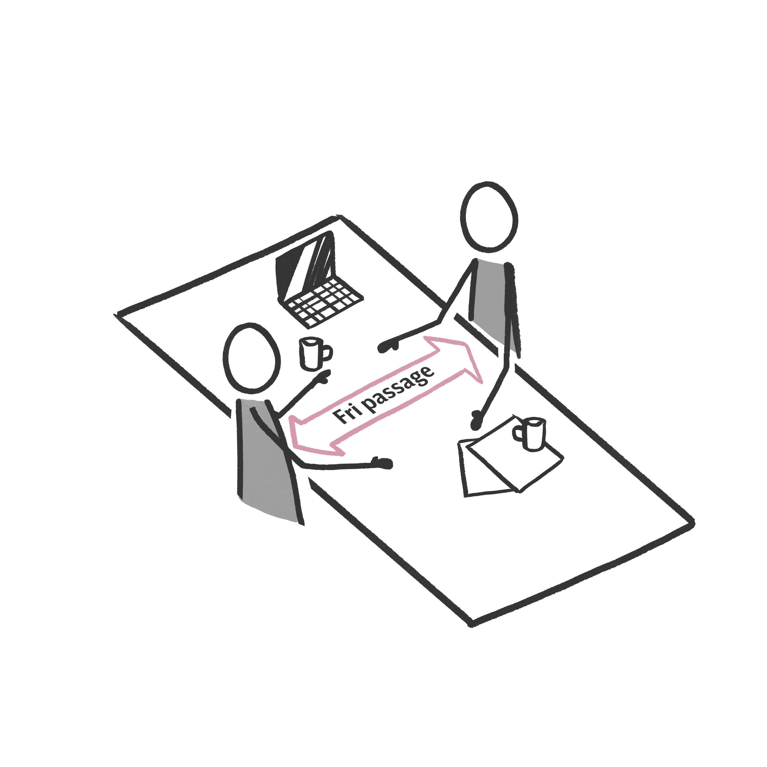 Kropssprog på møder