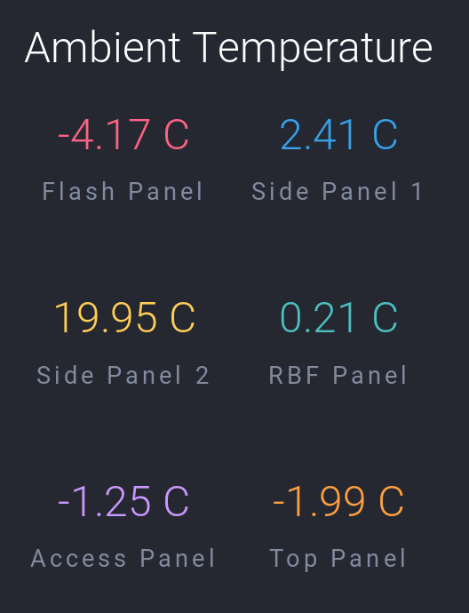 EQUiSat's panel temperatures at the time of this writing (see  here  for the most recent). You can tell which panels are in the sun and which aren't by these values