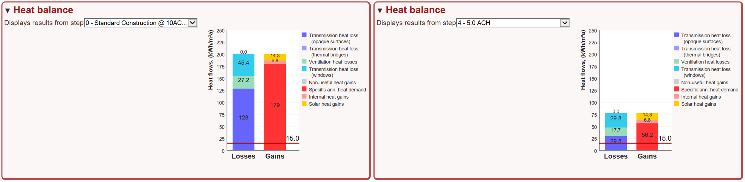 191015_Heat Balance Charts.png