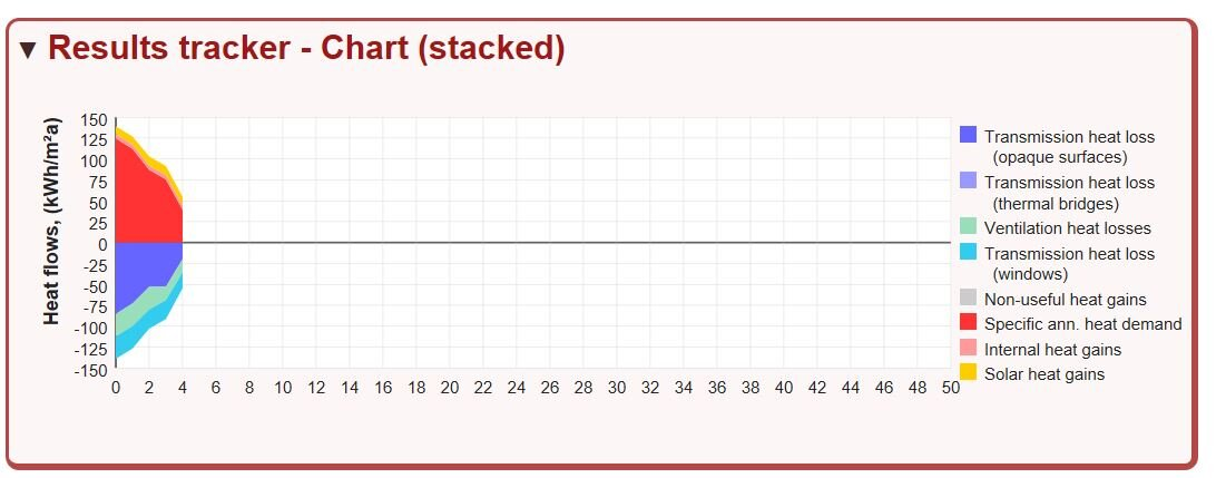 PH Results Tracker.JPG