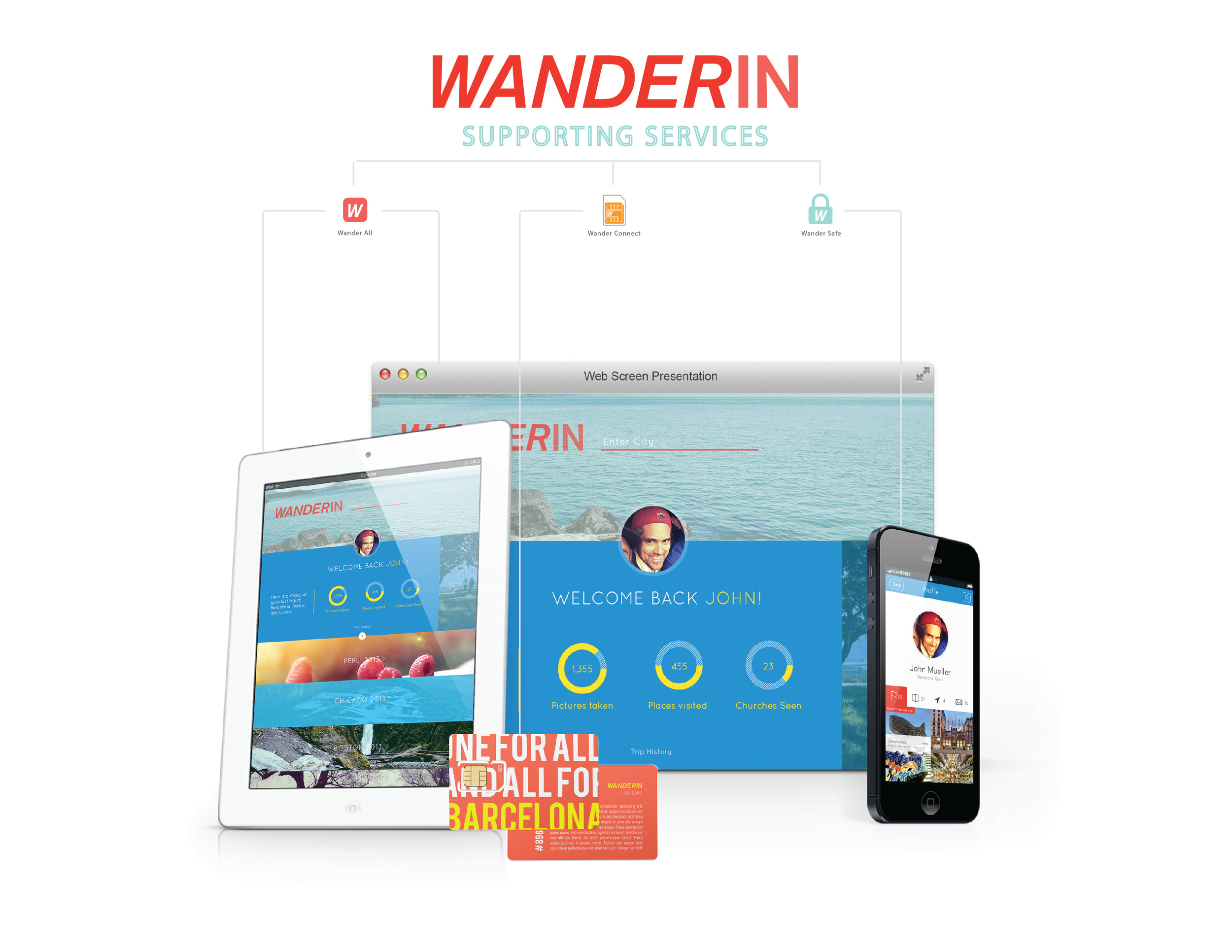 Copy of Wanderin