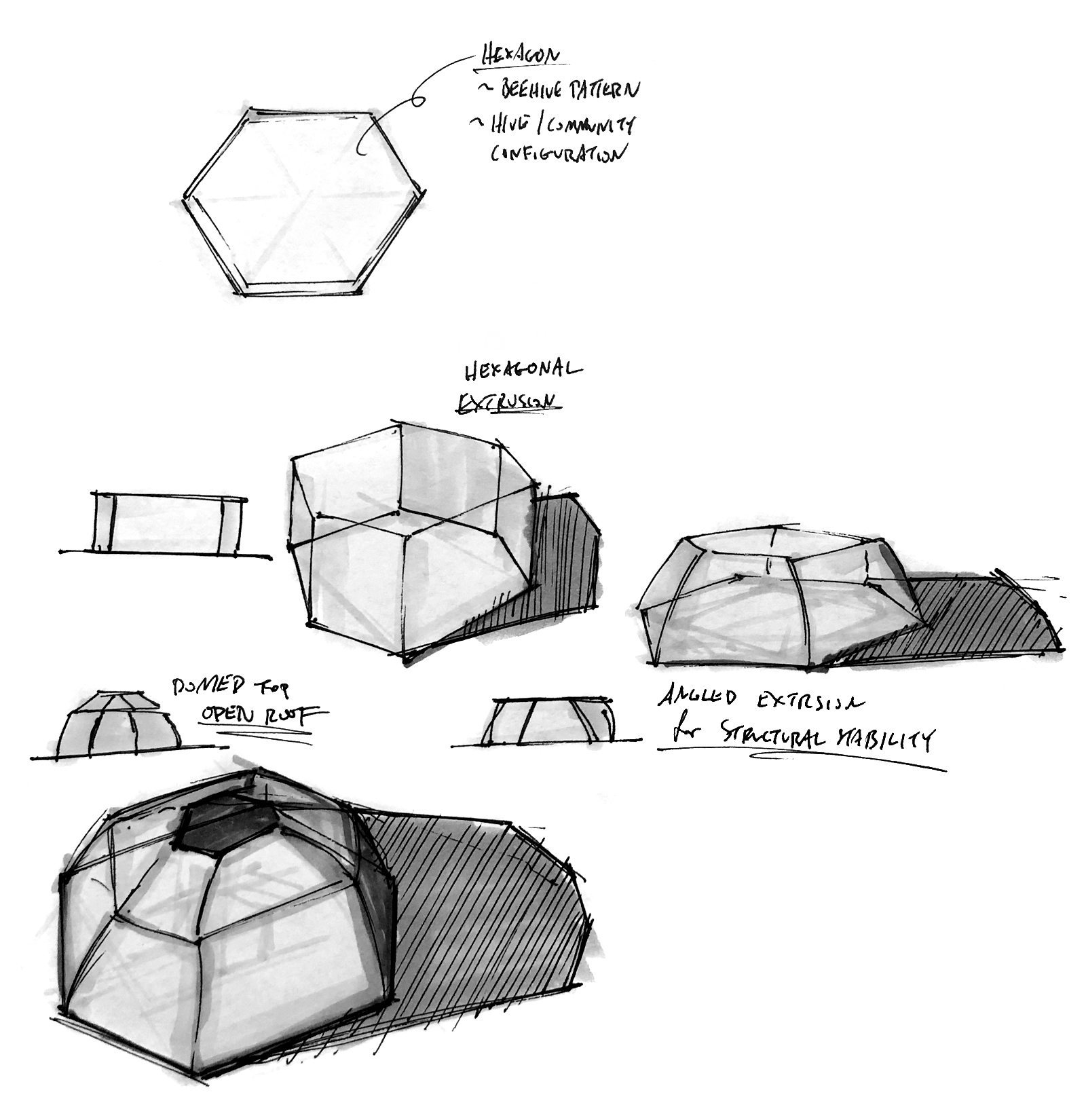 - This simplified hexagonal form, in addition to its support strength, also allowed a beehive-like configuration to create modular housing or the forming of communities.