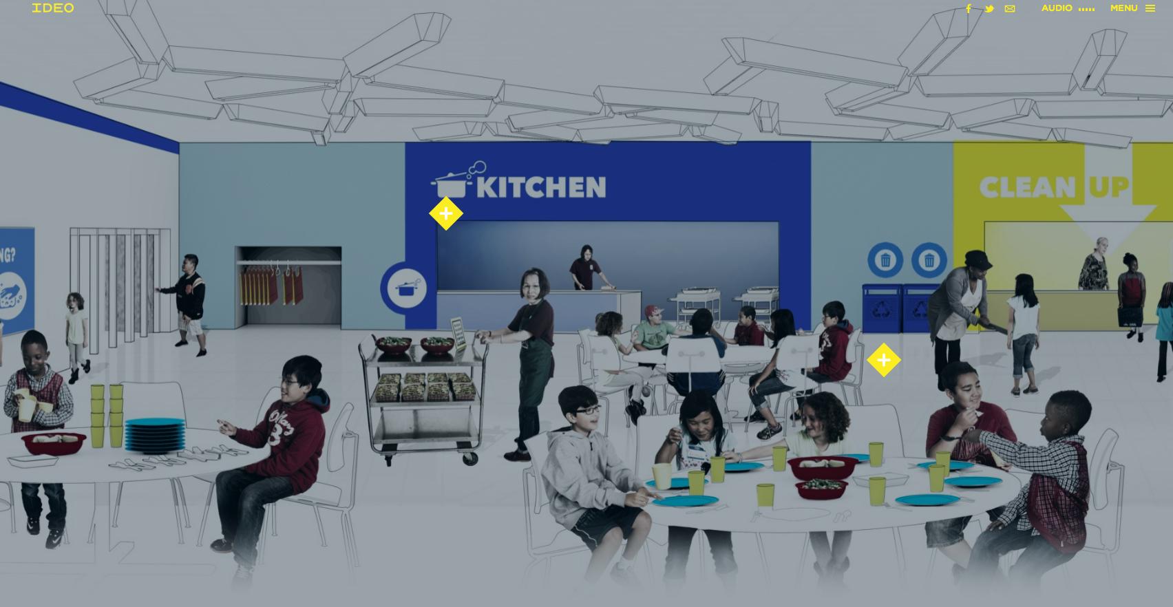 IDEO_Kitchen