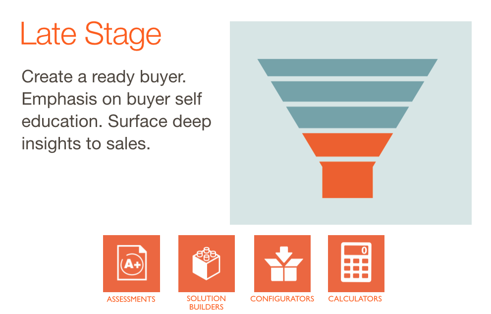 Buyer_Late_Stage