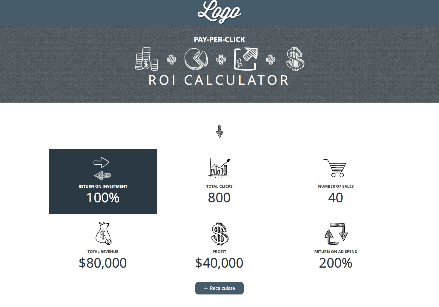 Calculations allow you to see your ROI, total clicks, number of sales, total revenue, profit, and return on ad spend.