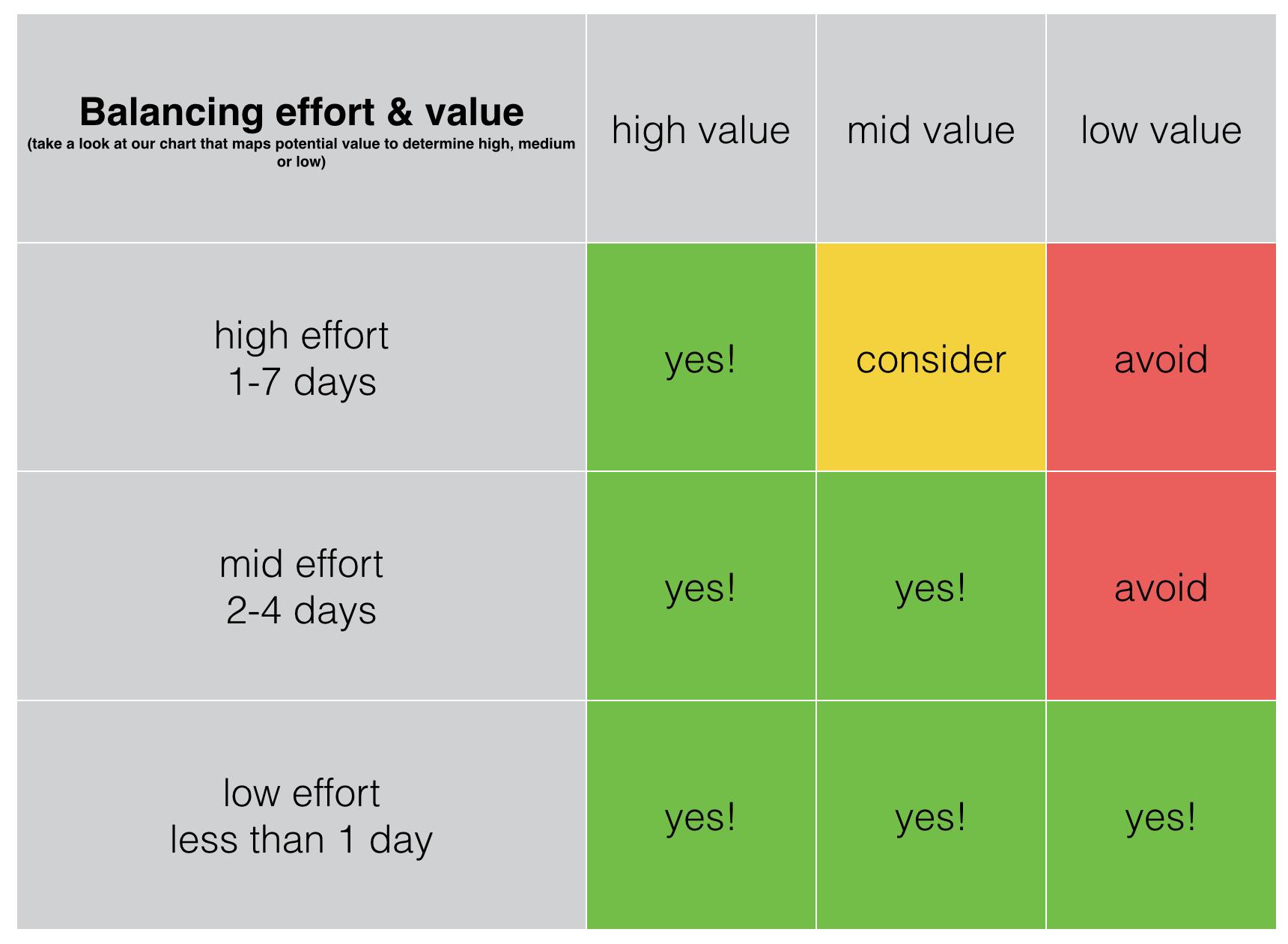 Interactive_Content_Effort