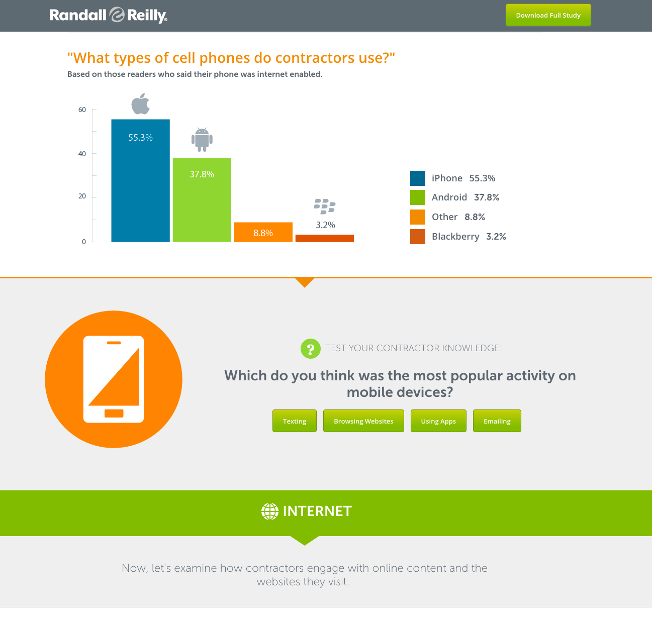 Randall_Reilly_interactive_infographic