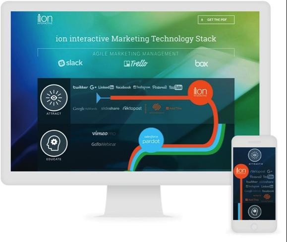 ion_interactive_stacie