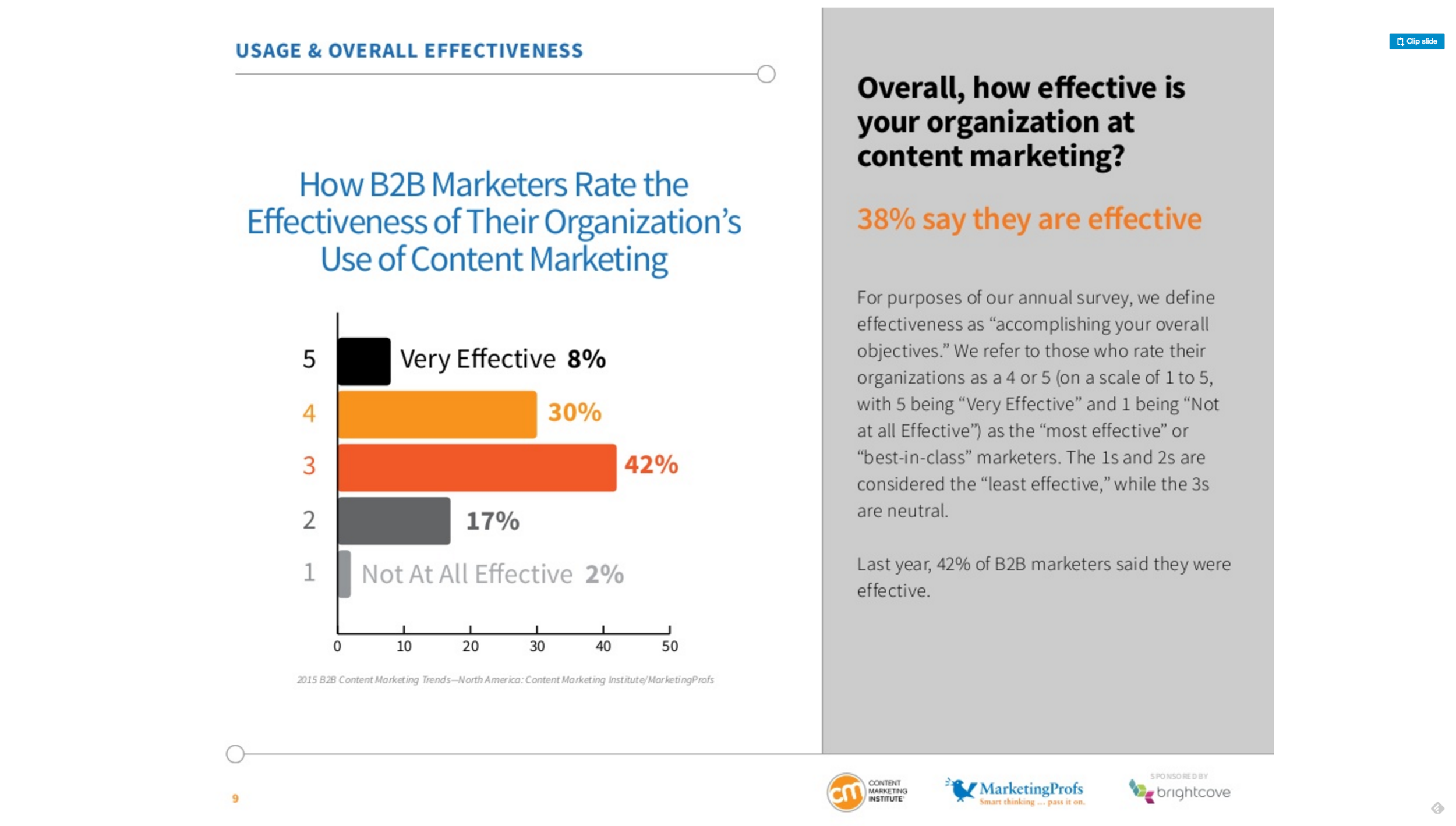Content_Marketing_Effectiveness_2014