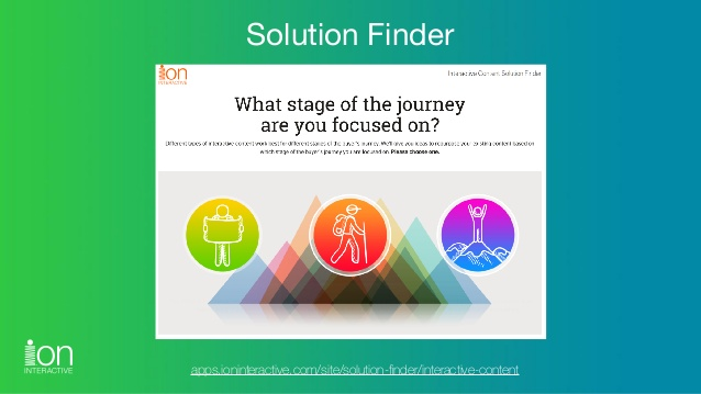 Click the image to explore the Solution Finder experience.