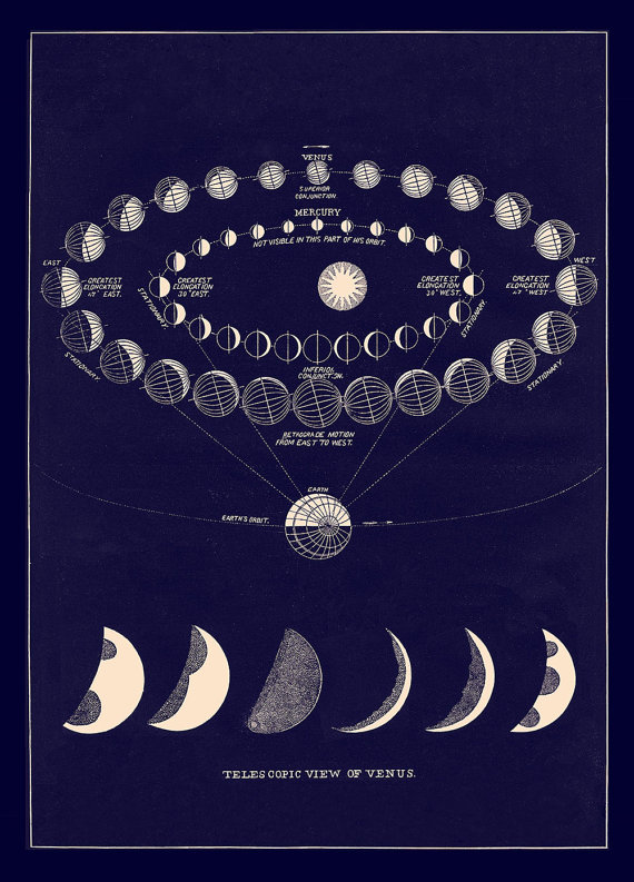 https://www.etsy.com/listing/171547606/antique-cosmos-print-with-moon-phases?ref=listing-shop-header-4