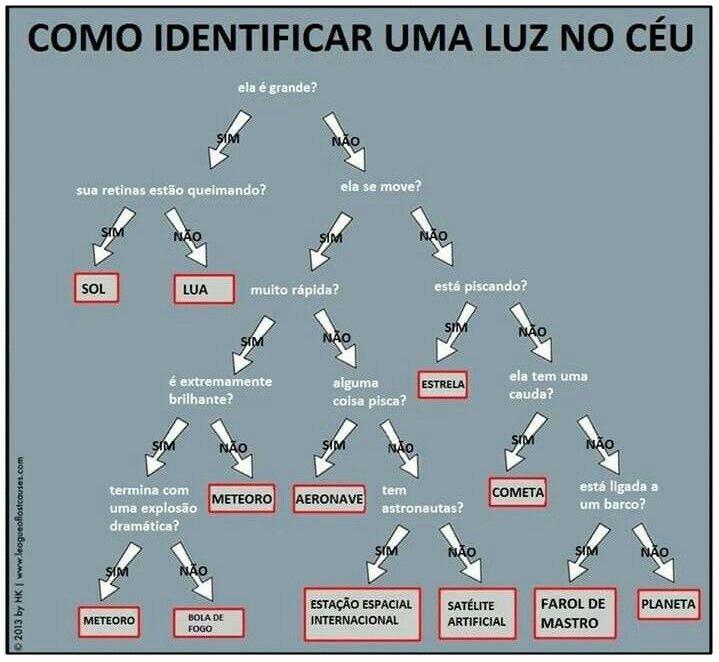 Portuguese  (source unknown)