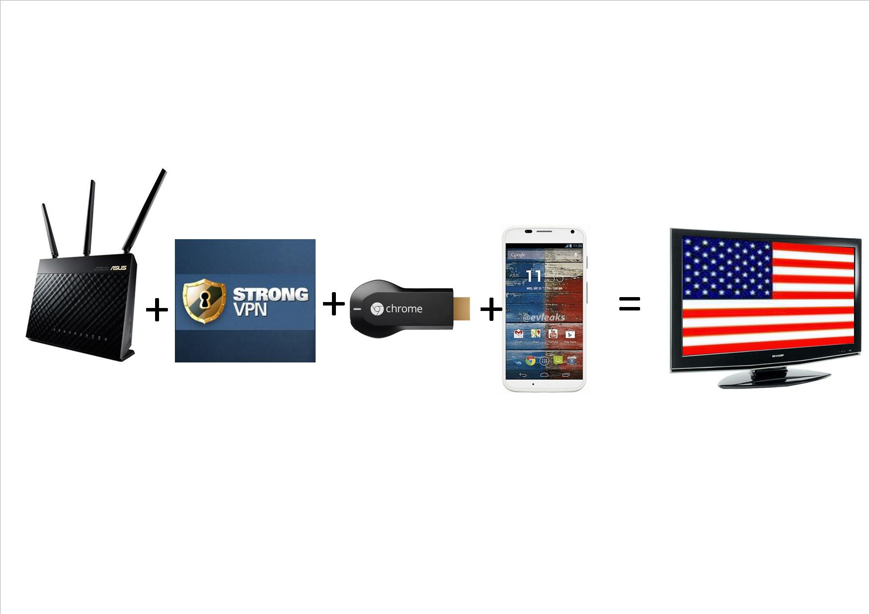 Images courtesy of  ASUS ,  VPN Paid ,  Future Shop ,  New Cell Phones Blog , and  Best VPN , respectively.