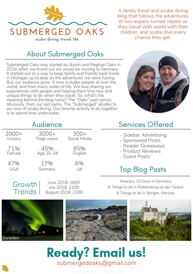 Submerged Oaks Blog Media Kit.png
