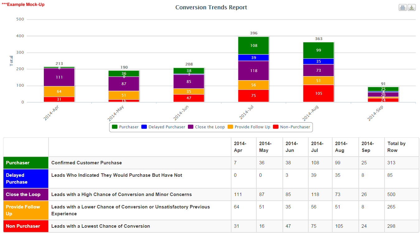 Conversion-Trends-Report-Mock-Up.png