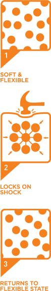 D3O molecules