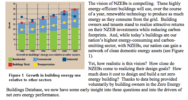 An overview of the U.S. Department of Energy's efforts toward realizing cost-effective net-zero energy buildings and defining the expectations of the net-zero projects.