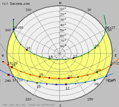 Sun Path Diagram.png