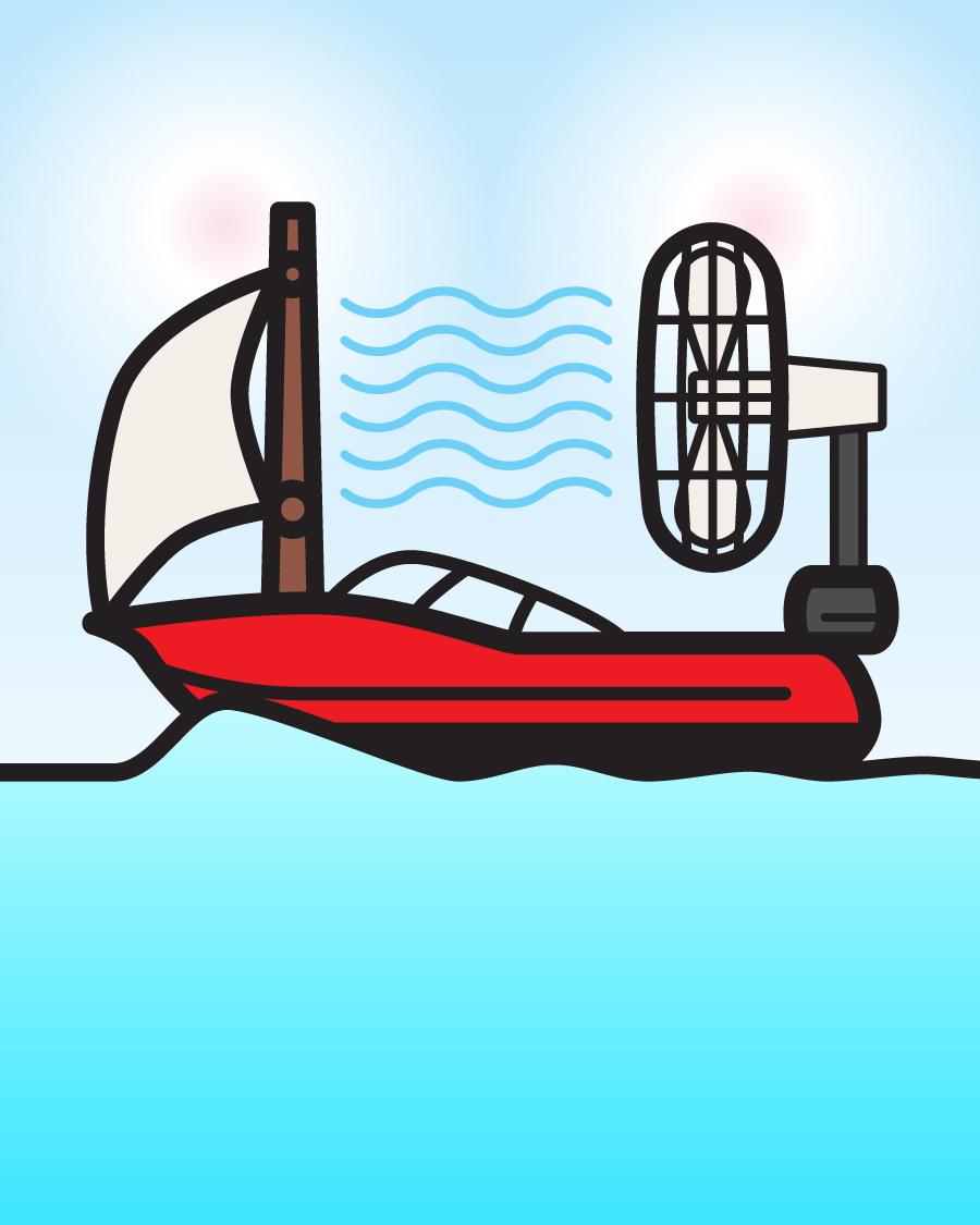 Self Propelled Motorboat
