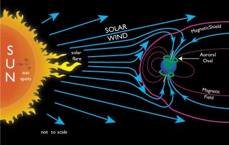 solar_wind.jpg