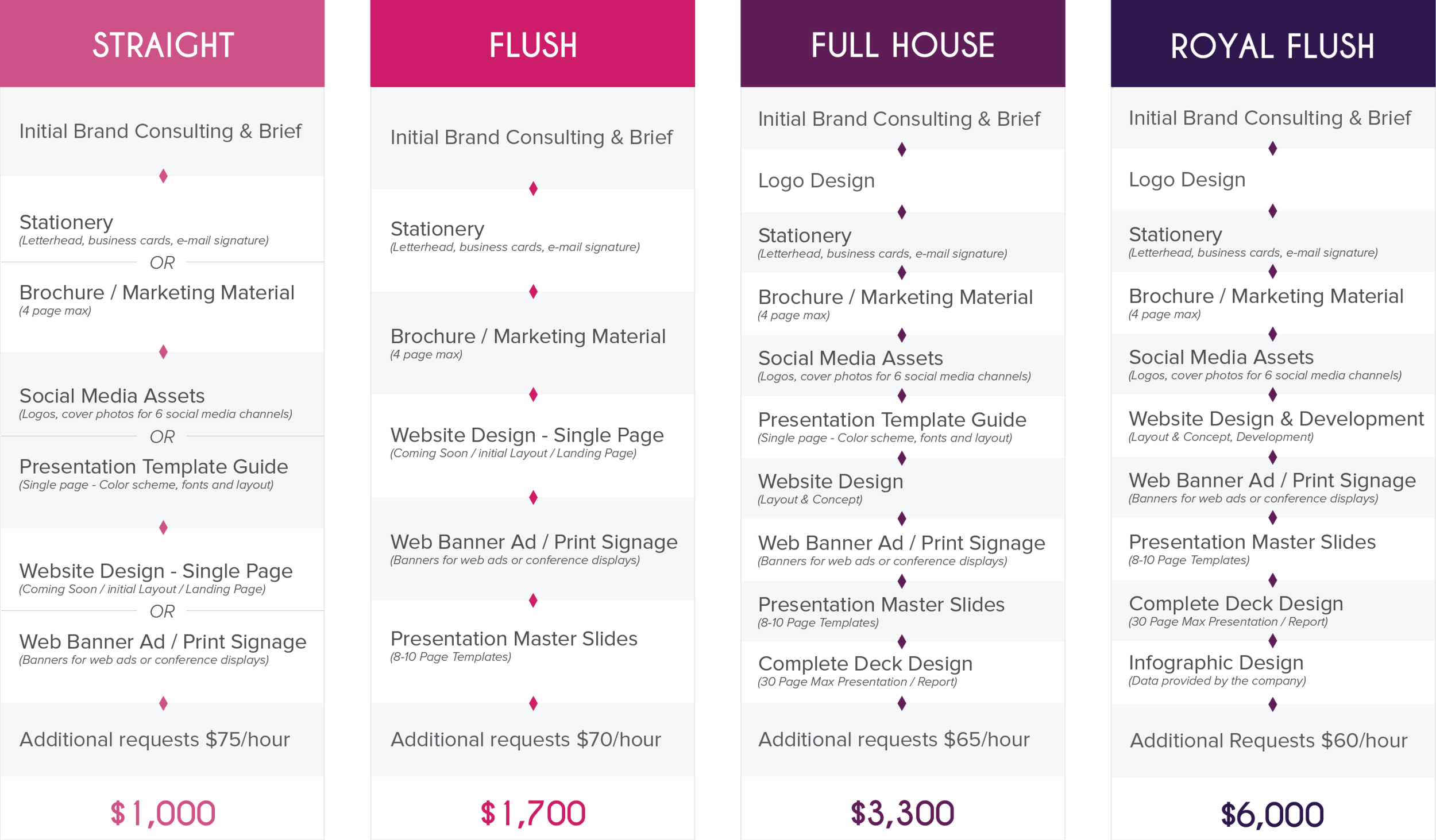 onkaro_prices2014.png
