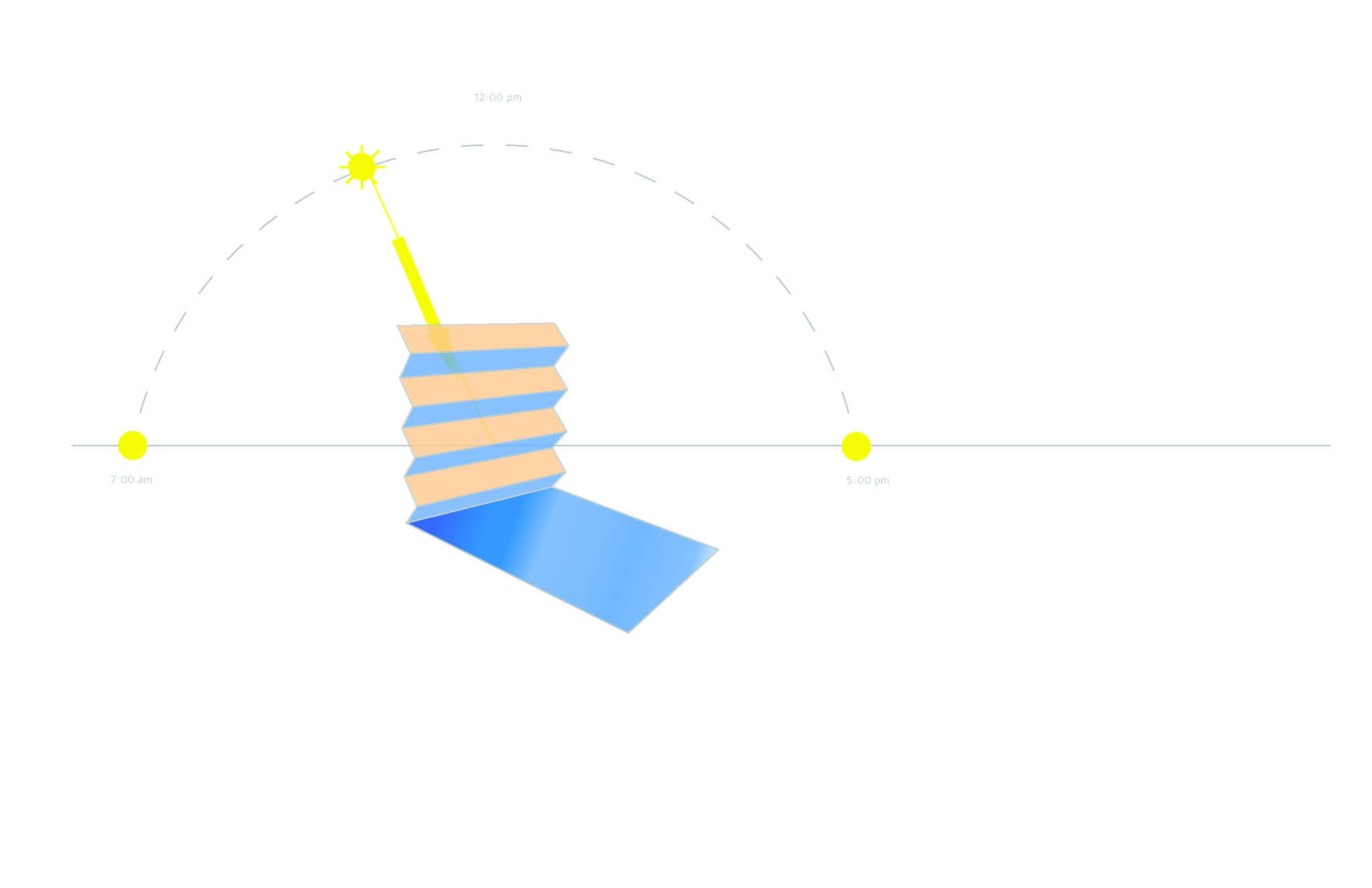 thesis_sun_diagram.jpg