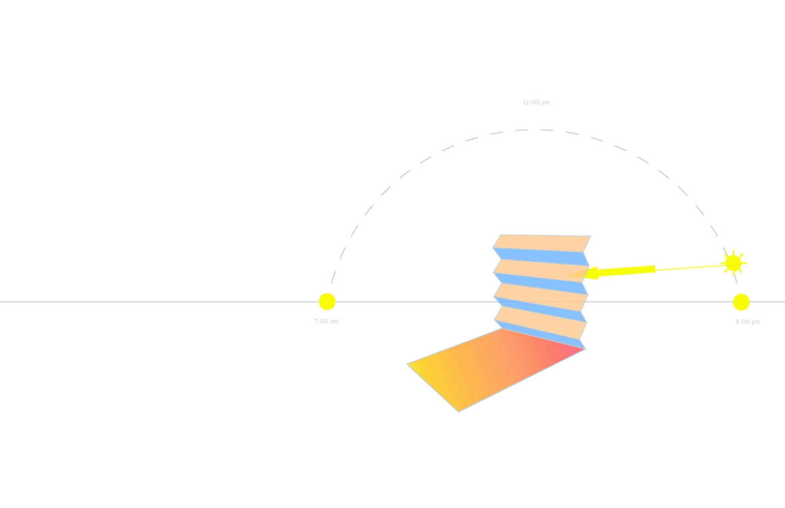 thesis_sun_diagram2.jpg