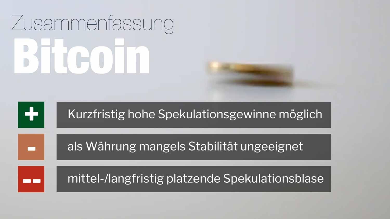 Bitcoin-Wrapup.jpg