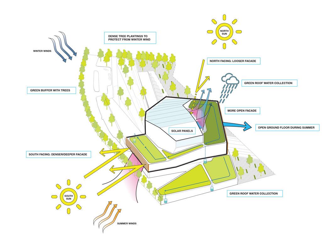 sustainable-axon-diagram_FINAL.jpg