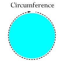 circumference-4.jpg